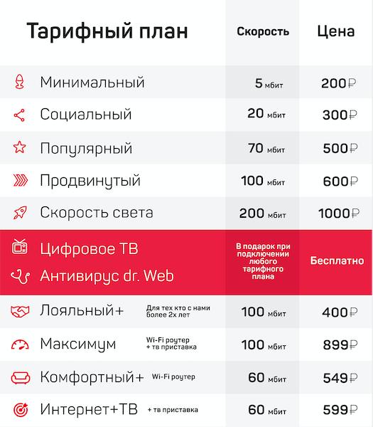 snimok-ekrana-2019-12-07-v-13-10-14